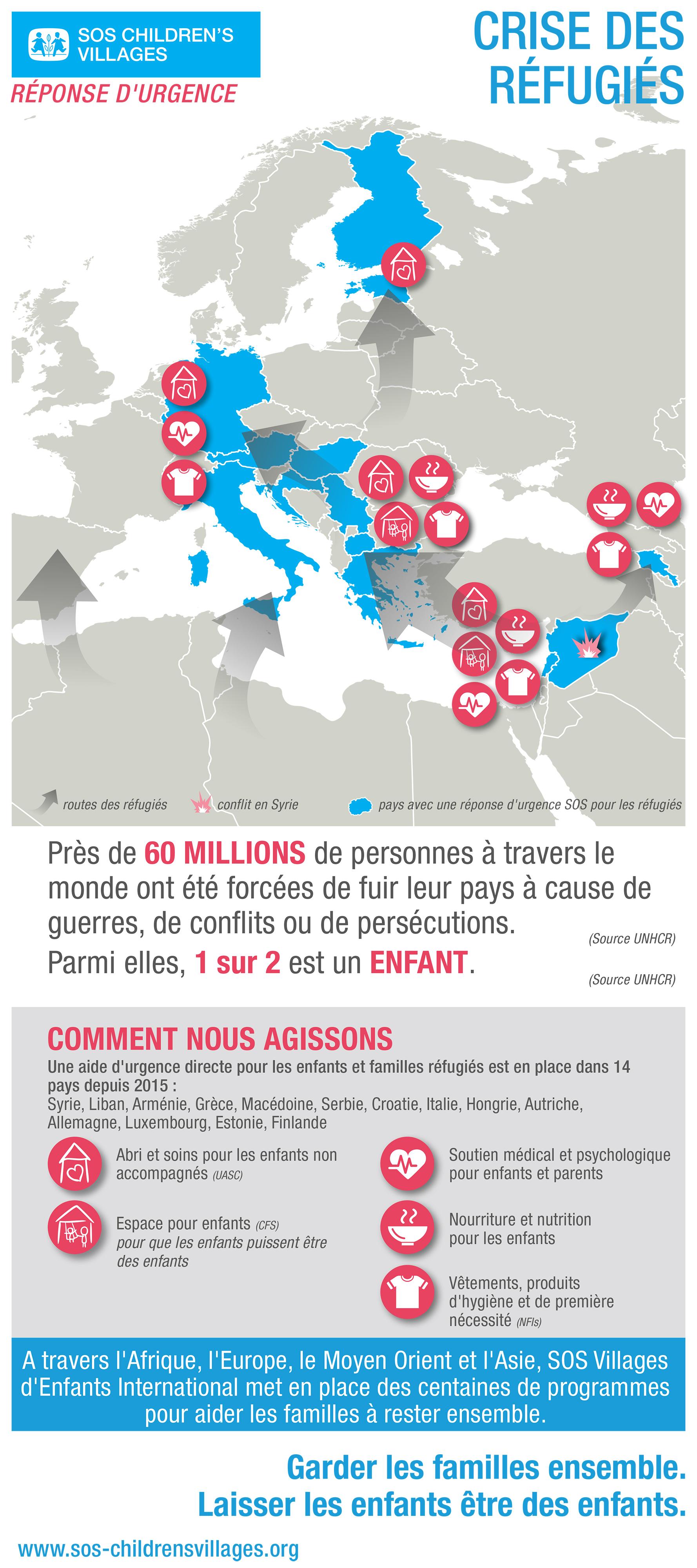 Infographie aide SOS réfugiés FR
