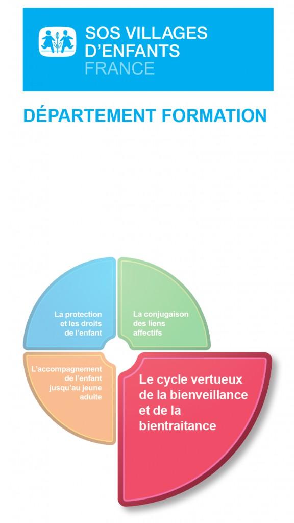 Logo + camembert rose bien-être - coopération au service des enfants