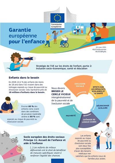 garantie européenne pour l'enfance